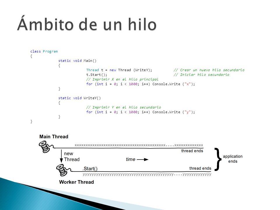 Ámbito de un hilo class Program { static void Main() {
