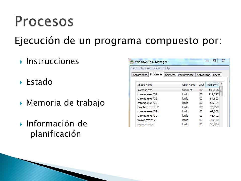 Procesos Ejecución de un programa compuesto por: Instrucciones Estado