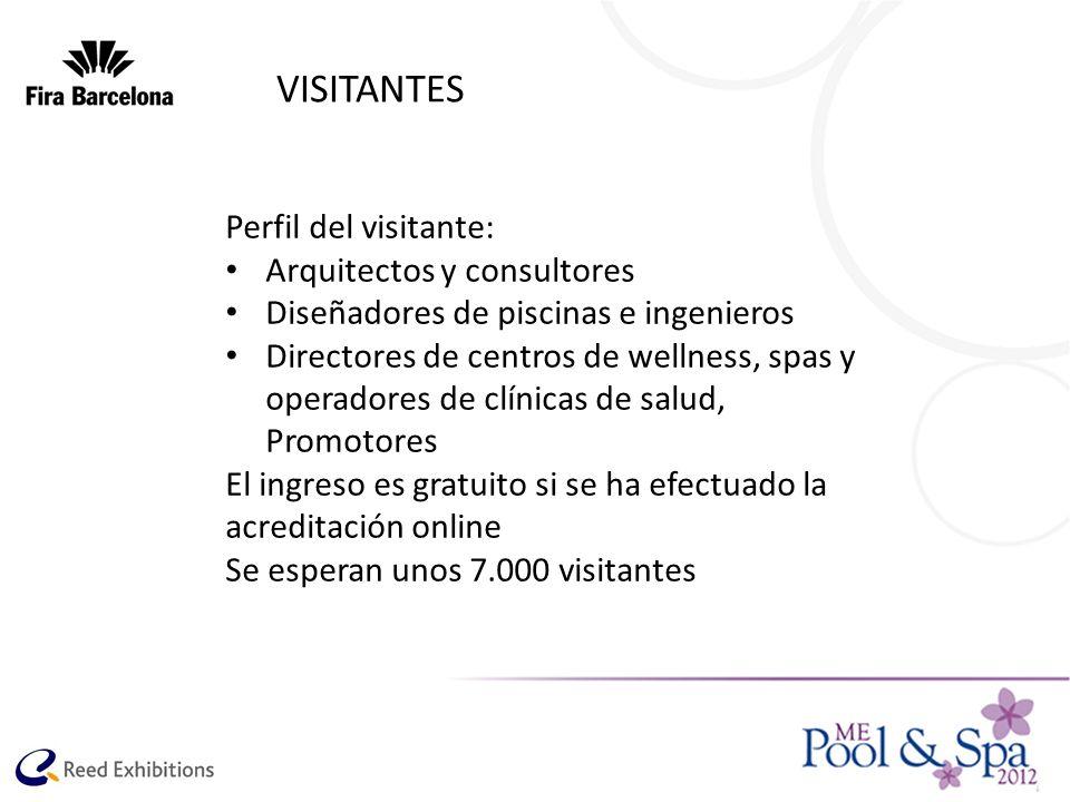 VISITANTES Perfil del visitante: Arquitectos y consultores