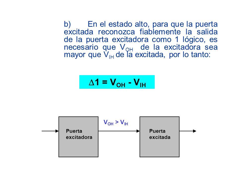 b) En el estado alto, para que la puerta excitada reconozca fiablemente la salida de la puerta excitadora como 1 lógico, es necesario que VOH de la excitadora sea mayor que VIH de la excitada, por lo tanto: