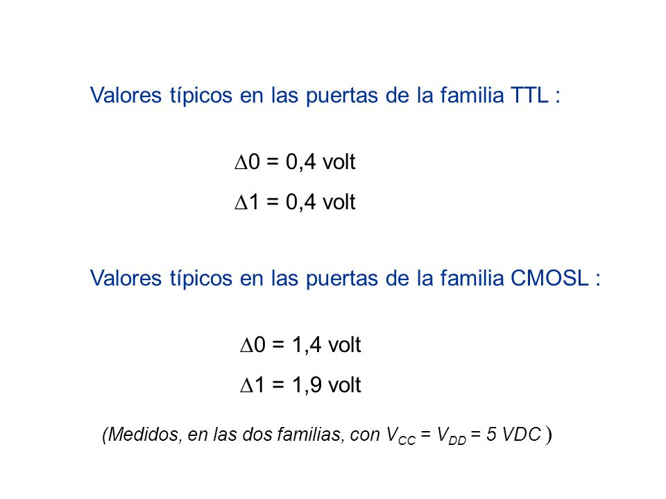Valores típicos en las puertas de la familia TTL :