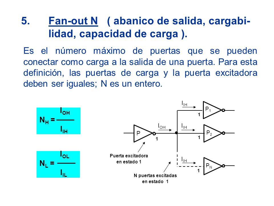 5. Fan-out N ( abanico de salida, cargabi- lidad, capacidad de carga ).