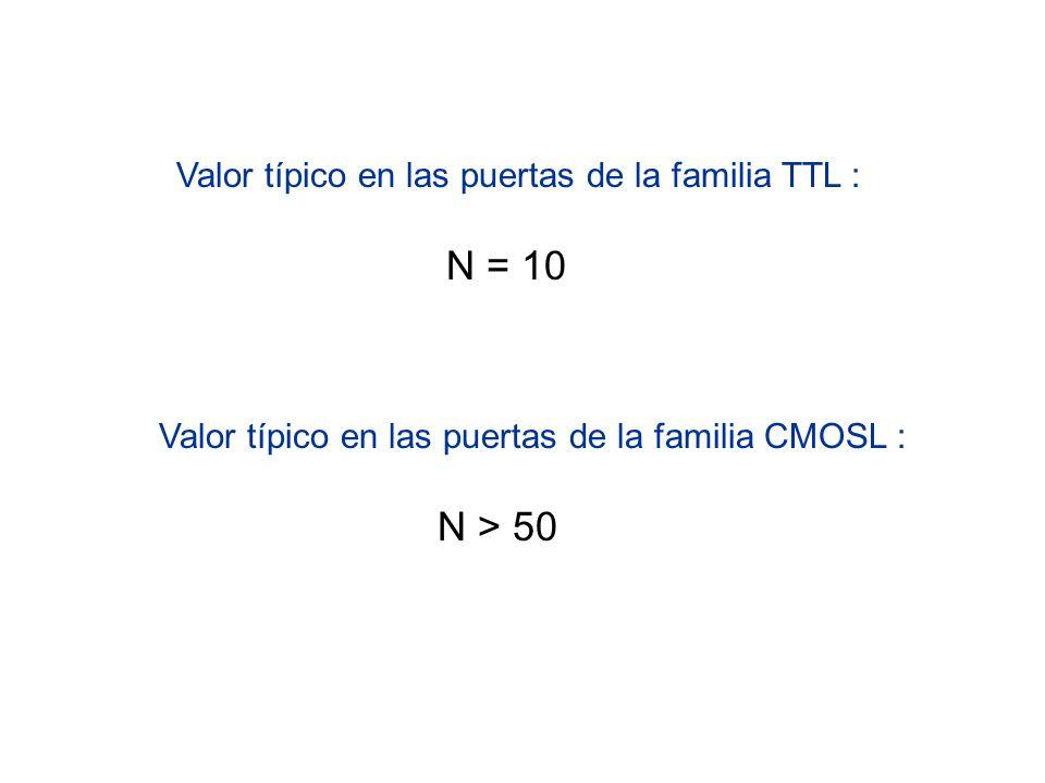 N = 10 N > 50 Valor típico en las puertas de la familia TTL :