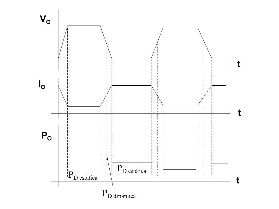 VO t IO t PO PD estática PD estática t PD dinámica