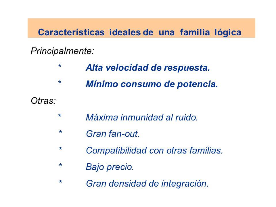 Características ideales de una familia lógica