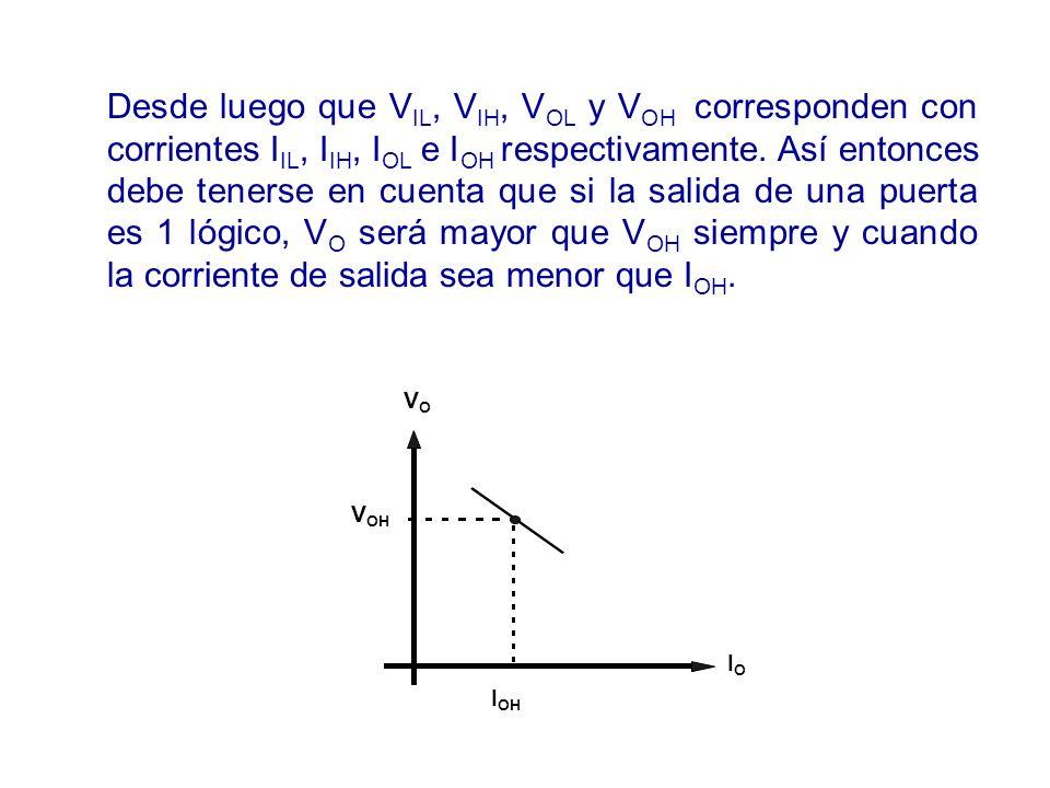 Desde luego que VIL, VIH, VOL y VOH corresponden con corrientes IIL, IIH, IOL e IOH respectivamente. Así entonces debe tenerse en cuenta que si la salida de una puerta es 1 lógico, VO será mayor que VOH siempre y cuando la corriente de salida sea menor que IOH.