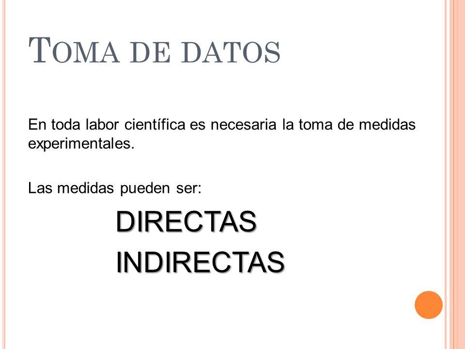 Toma de datos DIRECTAS INDIRECTAS