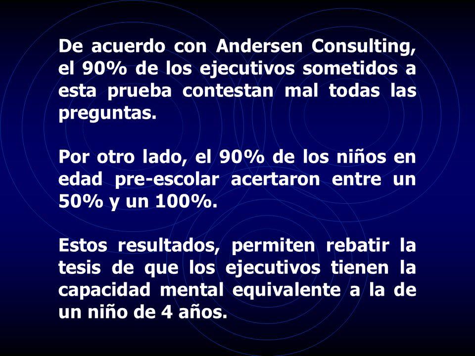 De acuerdo con Andersen Consulting, el 90% de los ejecutivos sometidos a esta prueba contestan mal todas las preguntas.