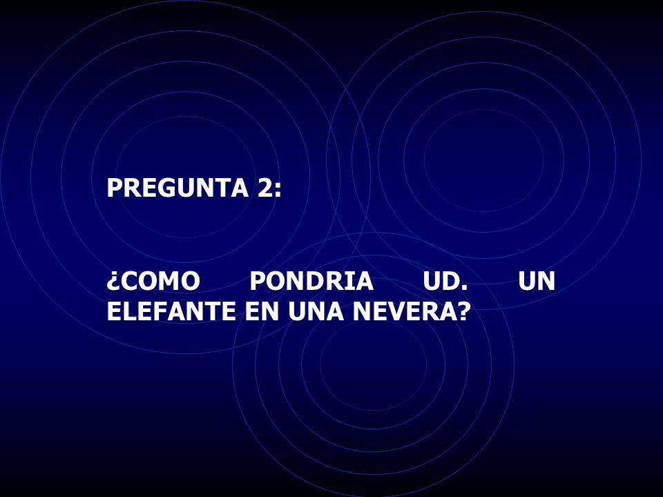 PREGUNTA 2: ¿COMO PONDRIA UD. UN ELEFANTE EN UNA NEVERA