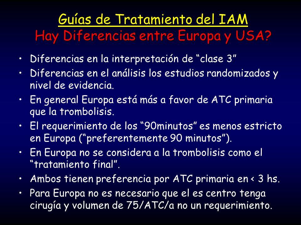 Guías de Tratamiento del IAM Hay Diferencias entre Europa y USA