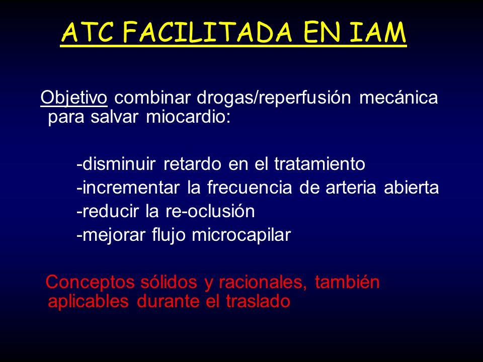 ATC FACILITADA EN IAM Objetivo combinar drogas/reperfusión mecánica para salvar miocardio: -disminuir retardo en el tratamiento.
