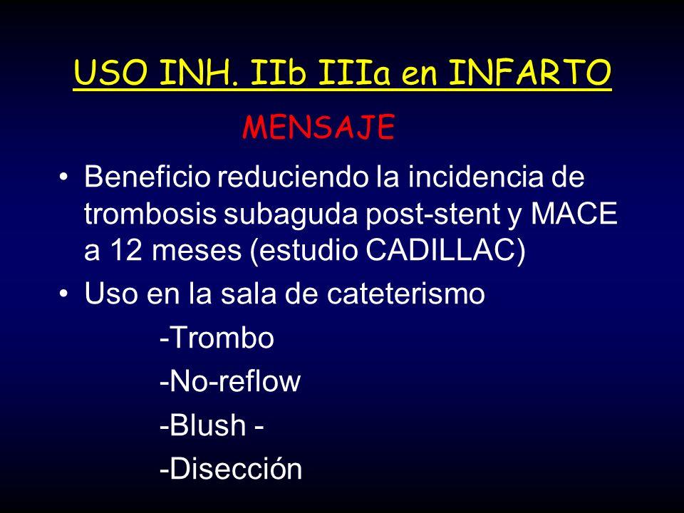 USO INH. IIb IIIa en INFARTO