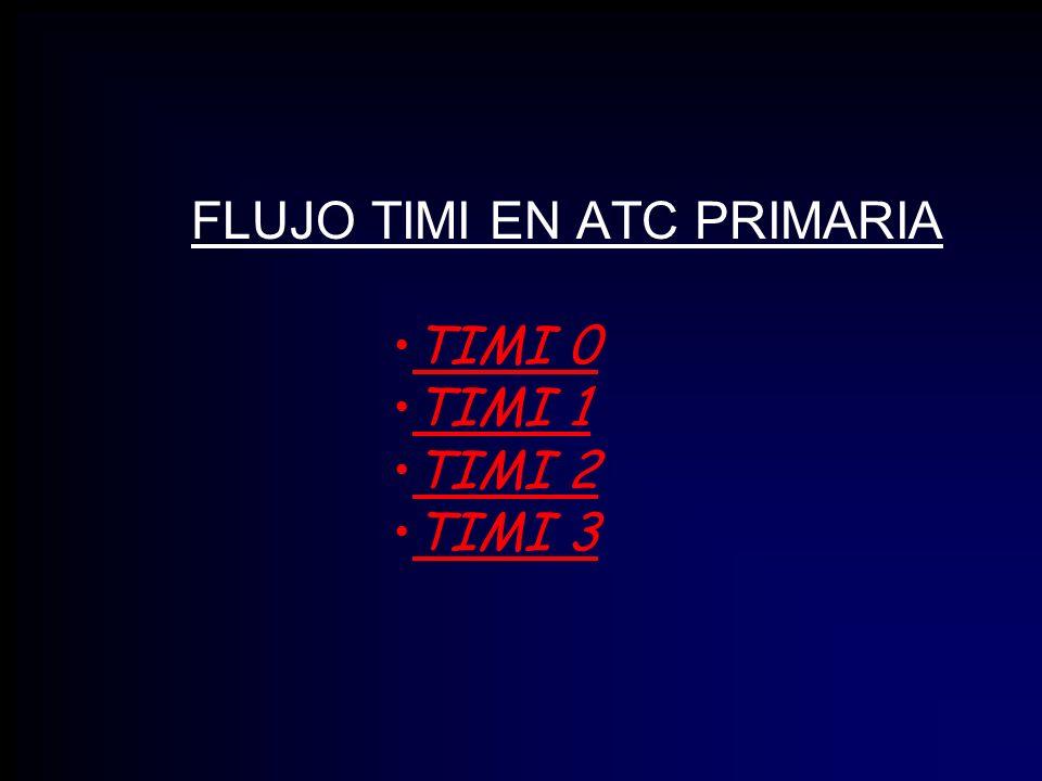 FLUJO TIMI EN ATC PRIMARIA