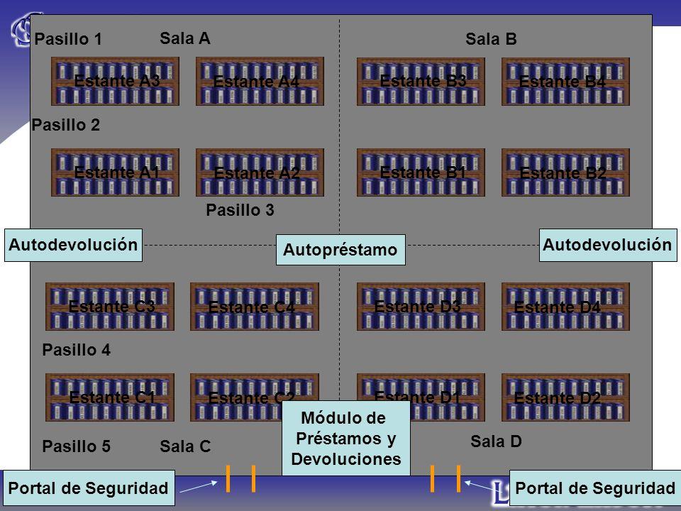 Pasillo 1 Sala A. Sala B. Estante A3. Estante A4. Estante B3. Estante B4. Pasillo 2. Estante A1.