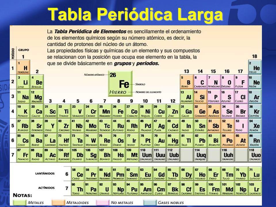 Propiedades peridicas de los elementos ppt video online descargar 7 tabla peridica larga 7 urtaz Images