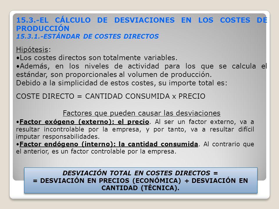 15.3.-EL CÁLCULO DE DESVIACIONES EN LOS COSTES DE PRODUCCIÓN