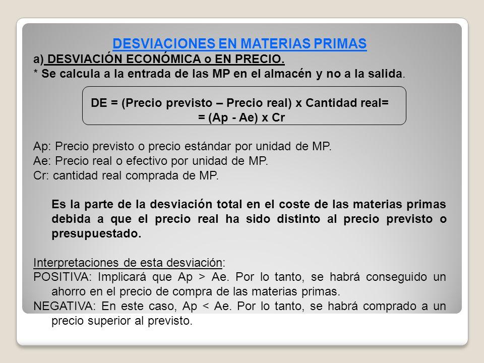 DESVIACIONES EN MATERIAS PRIMAS