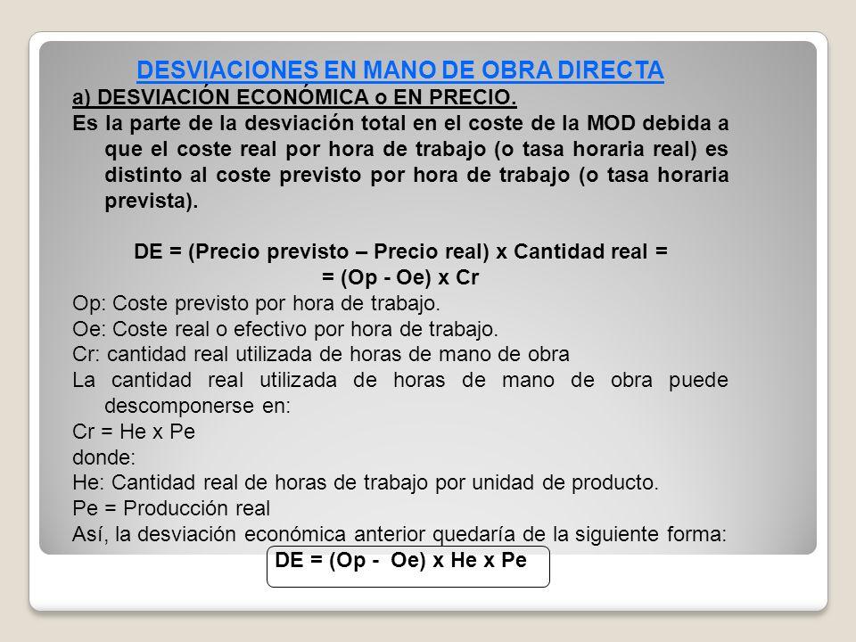 DESVIACIONES EN MANO DE OBRA DIRECTA