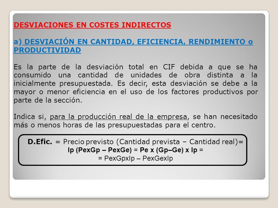DESVIACIONES EN COSTES INDIRECTOS