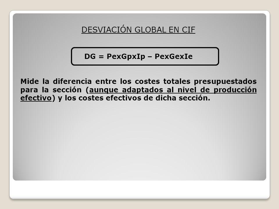 DG = PexGpxIp – PexGexIe