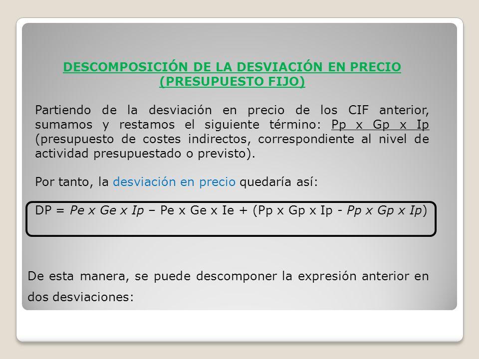 DESCOMPOSICIÓN DE LA DESVIACIÓN EN PRECIO (PRESUPUESTO FIJO)