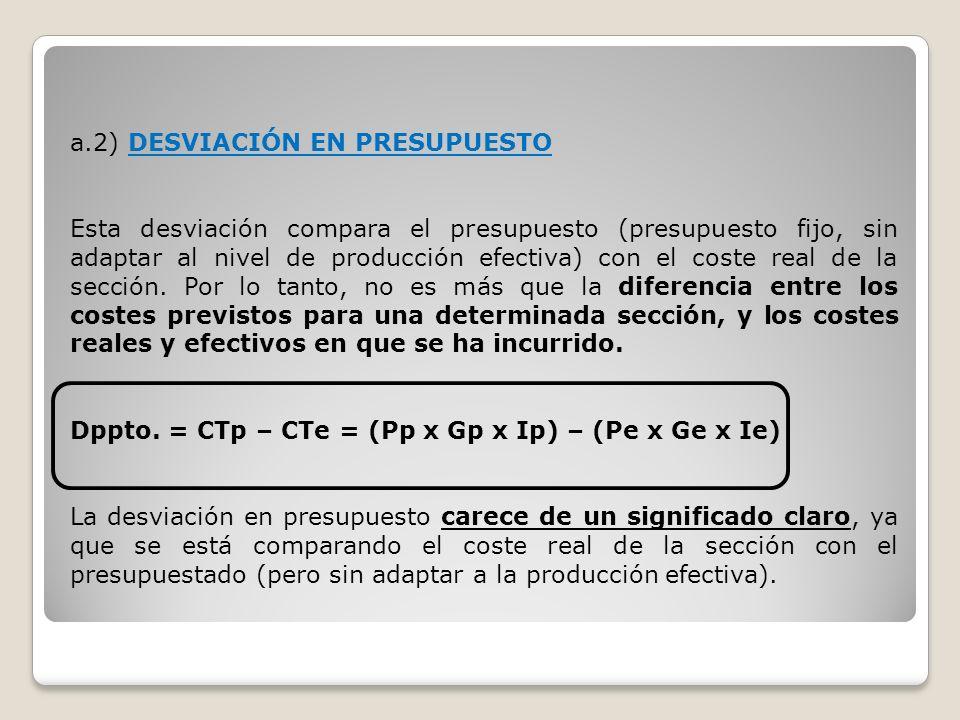 a.2) DESVIACIÓN EN PRESUPUESTO
