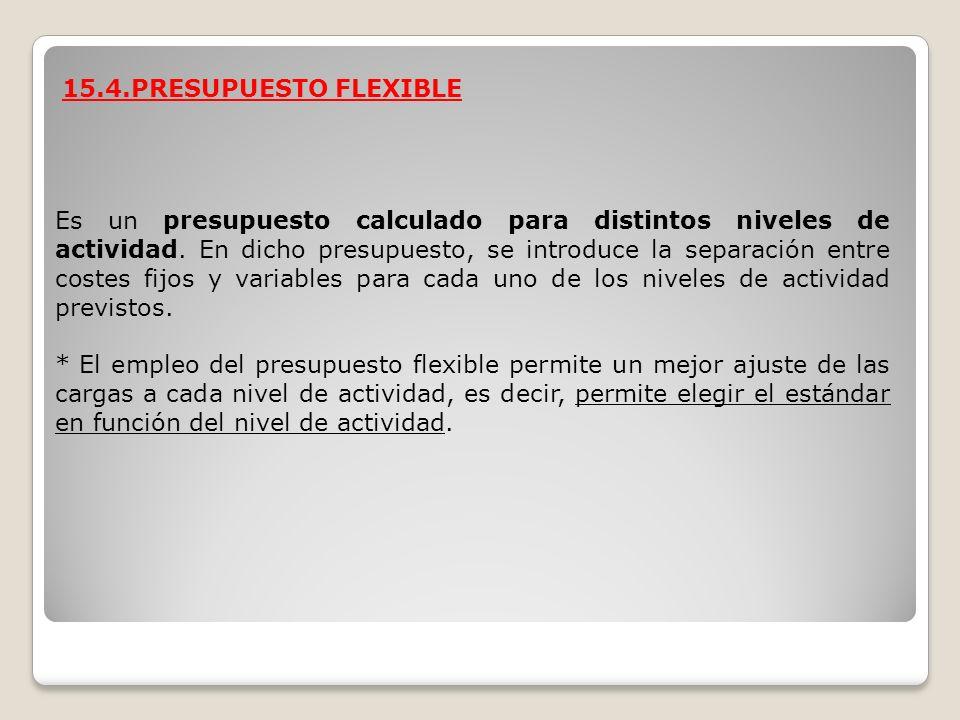 15.4.PRESUPUESTO FLEXIBLE