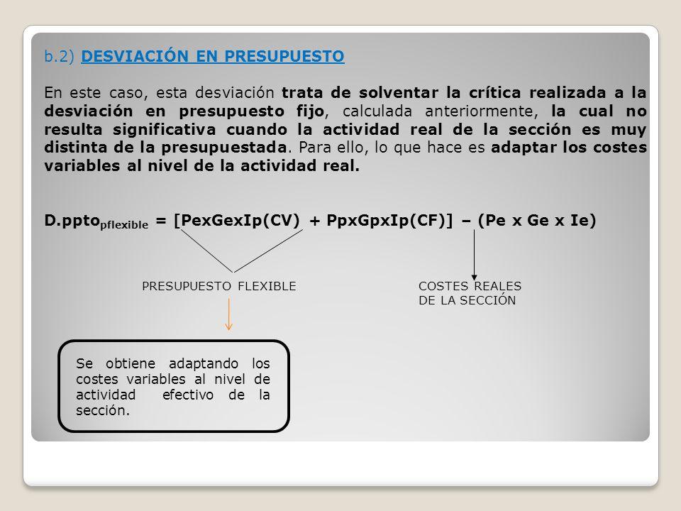 b.2) DESVIACIÓN EN PRESUPUESTO