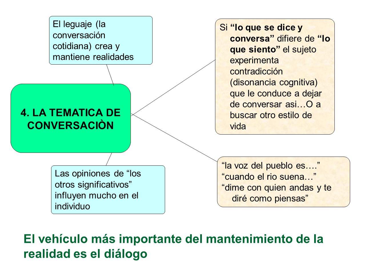 4. LA TEMATICA DE CONVERSACIÒN
