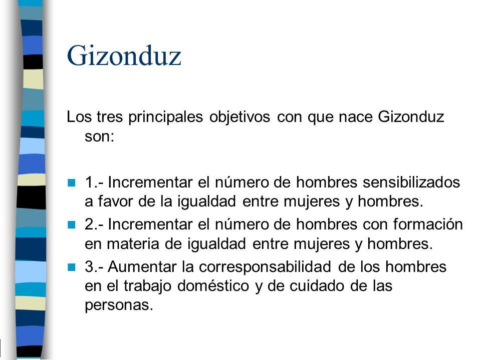 Gizonduz Los tres principales objetivos con que nace Gizonduz son: