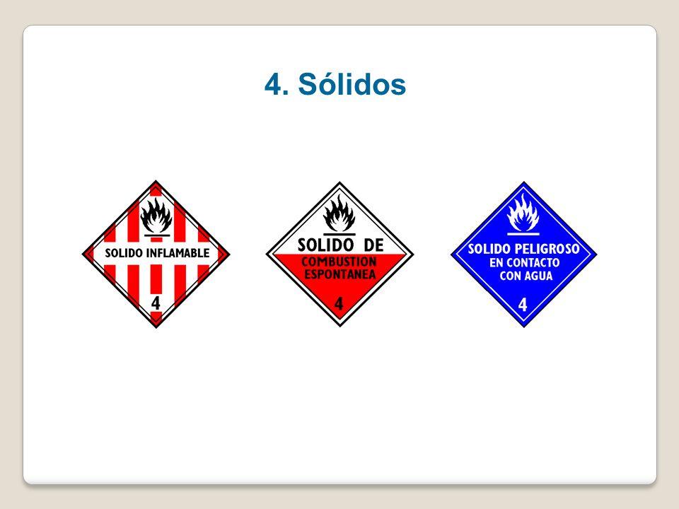 4. Sólidos