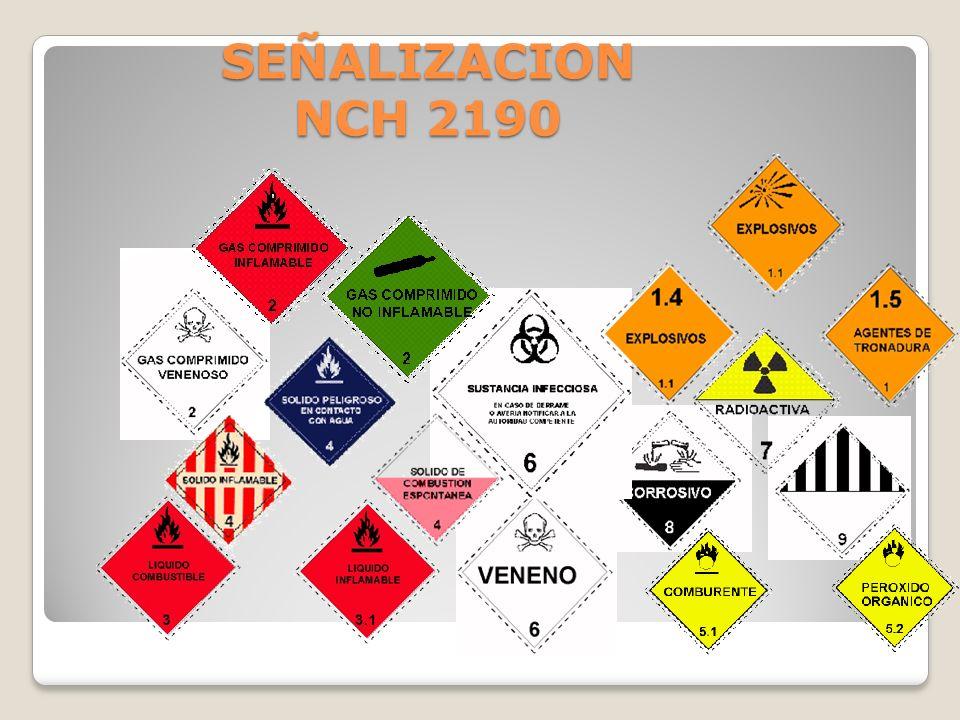 SEÑALIZACION NCH 2190