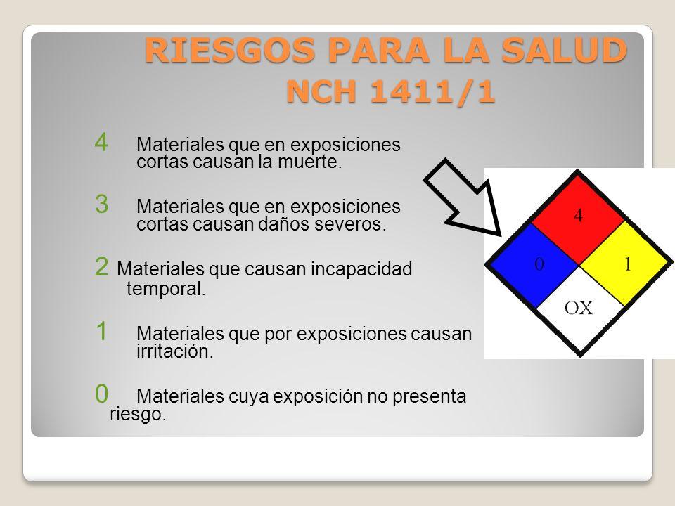 RIESGOS PARA LA SALUD NCH 1411/1