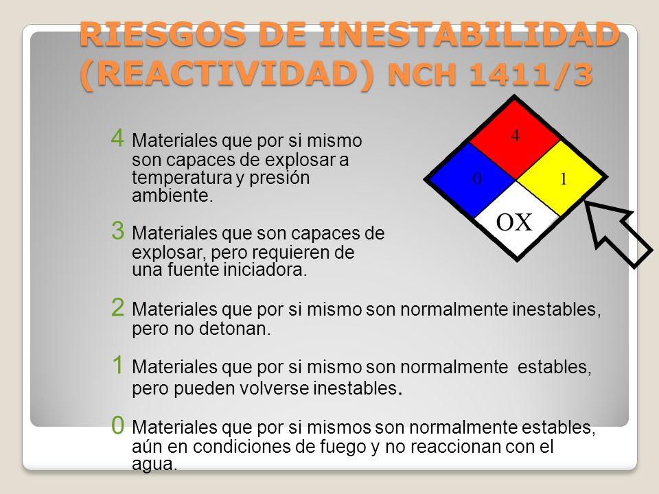 RIESGOS DE INESTABILIDAD (REACTIVIDAD) NCH 1411/3