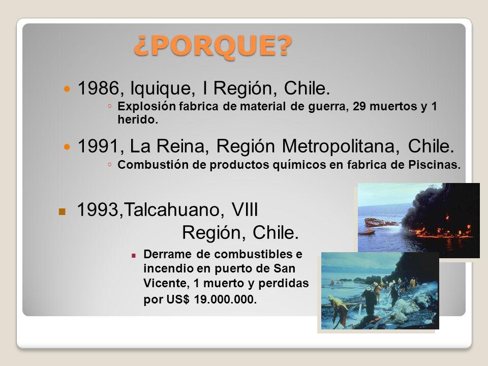 ¿PORQUE 1986, Iquique, I Región, Chile.