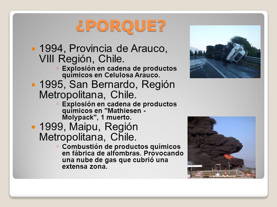 ¿PORQUE 1994, Provincia de Arauco, VIII Región, Chile.