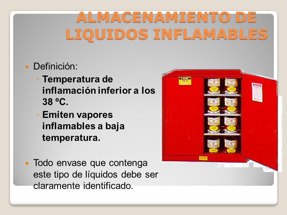 ALMACENAMIENTO DE LIQUIDOS INFLAMABLES