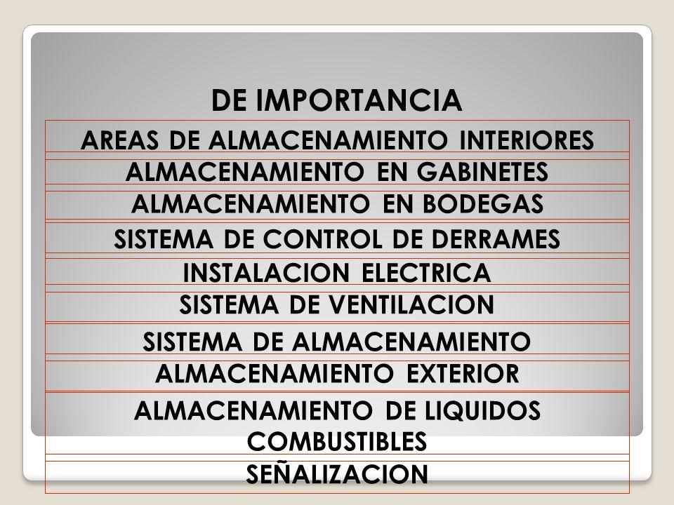 DE IMPORTANCIA AREAS DE ALMACENAMIENTO INTERIORES