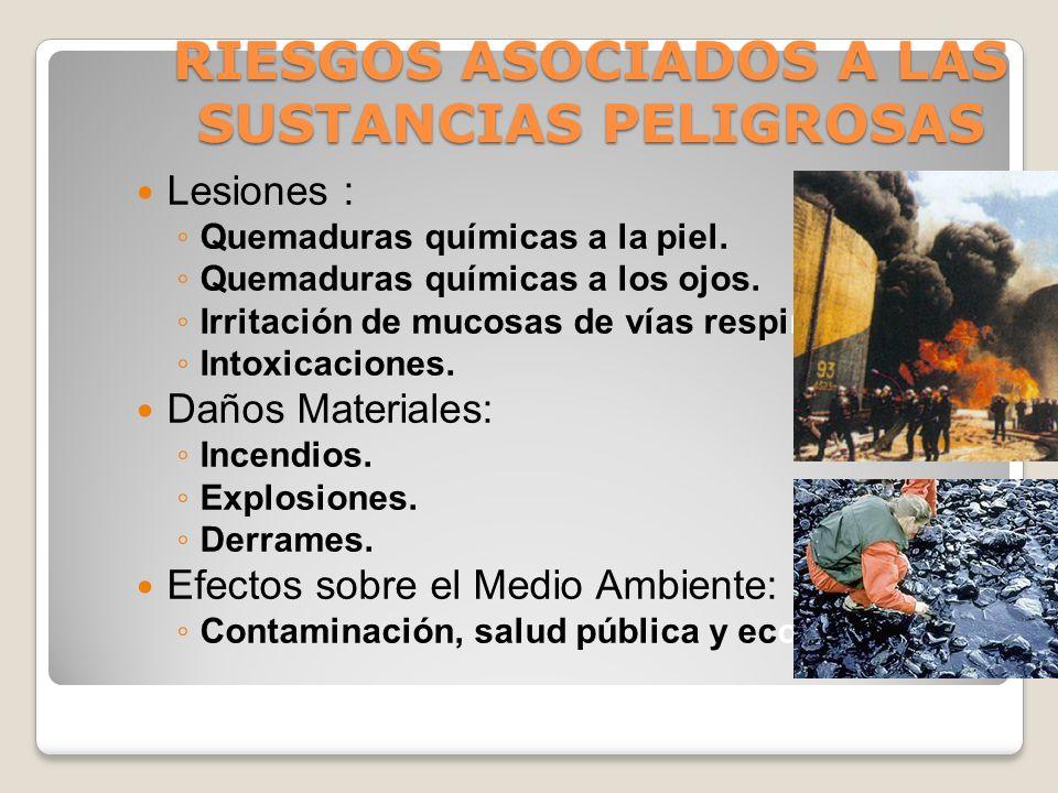 RIESGOS ASOCIADOS A LAS SUSTANCIAS PELIGROSAS