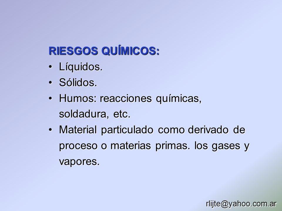 Humos: reacciones químicas, soldadura, etc.