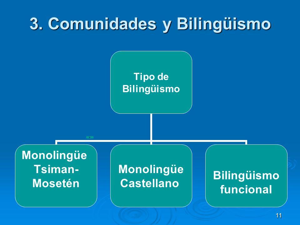 3. Comunidades y Bilingüismo