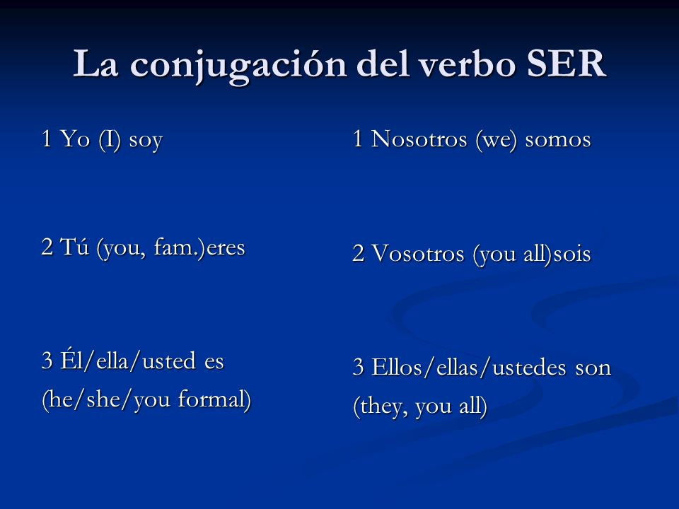 La conjugación del verbo SER