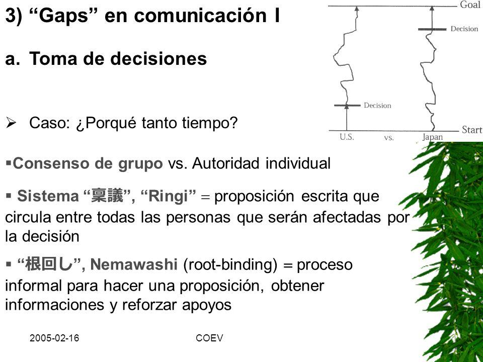 3) Gaps en comunicación I