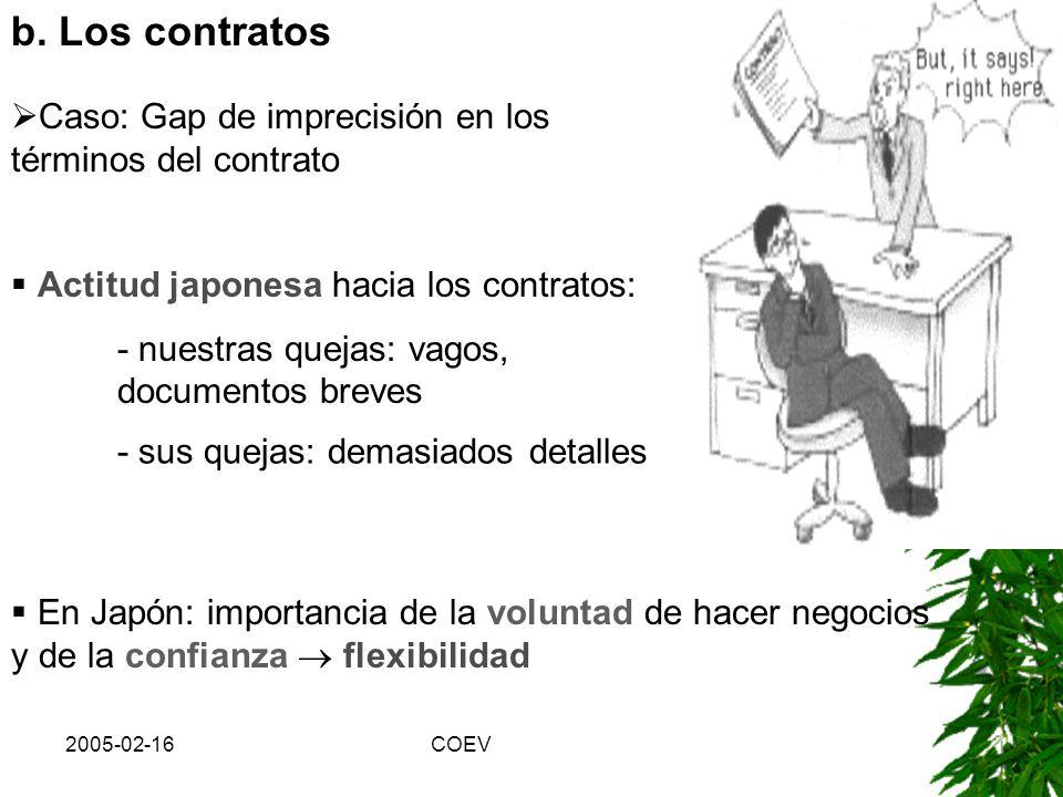 b. Los contratos Caso: Gap de imprecisión en los términos del contrato