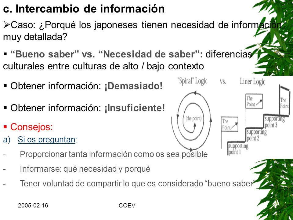 c. Intercambio de información