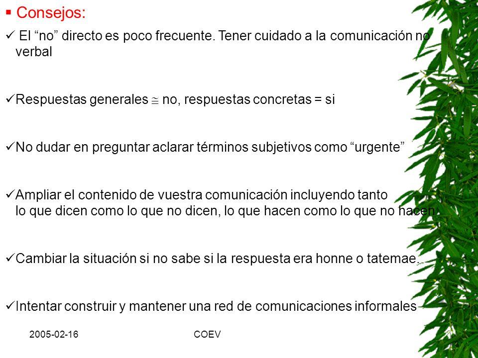Consejos: El no directo es poco frecuente. Tener cuidado a la comunicación no verbal. Respuestas generales  no, respuestas concretas = si.