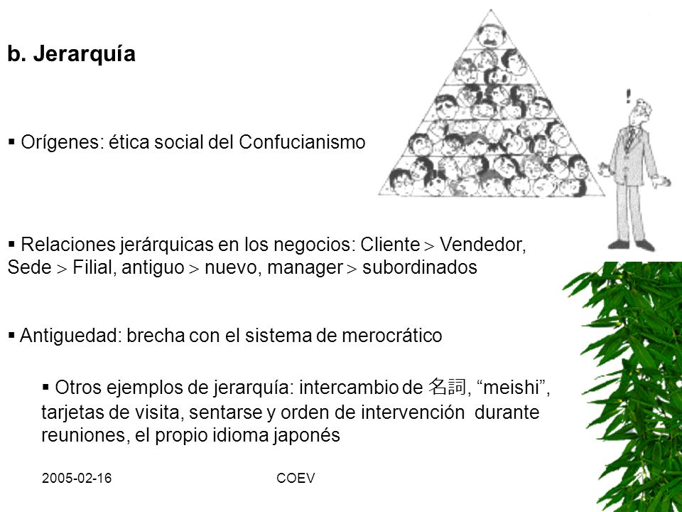 b. Jerarquía Orígenes: ética social del Confucianismo