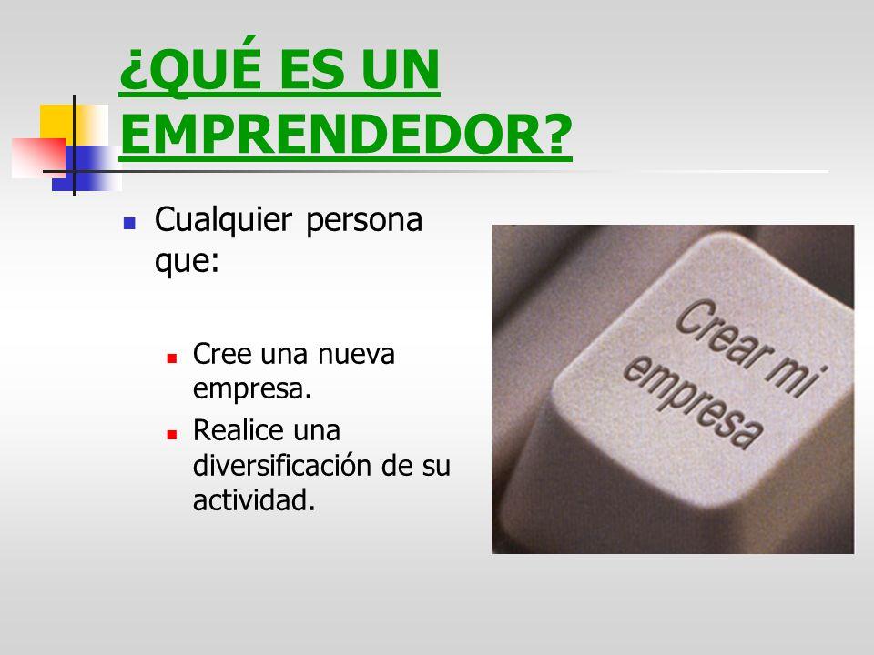 ¿QUÉ ES UN EMPRENDEDOR Cualquier persona que: Cree una nueva empresa.