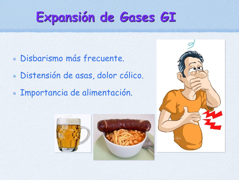 Expansión de Gases GI Disbarismo más frecuente.