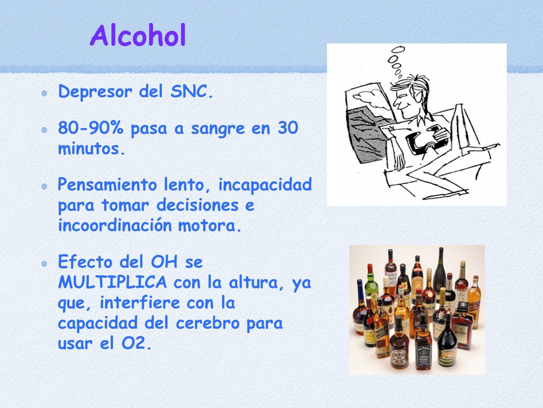 Alcohol Depresor del SNC. 80-90% pasa a sangre en 30 minutos.